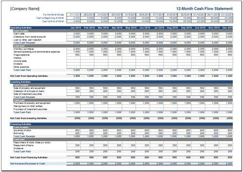 Free Cash Flow Statement Template for Excel 2007 - 2016