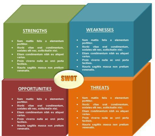 21 best SWOT Analysis Template PPT images on Pinterest | Strategic ...