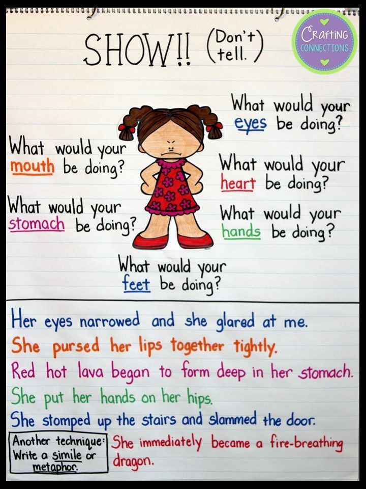 76 best Writing - VOICES word choice images on Pinterest ...