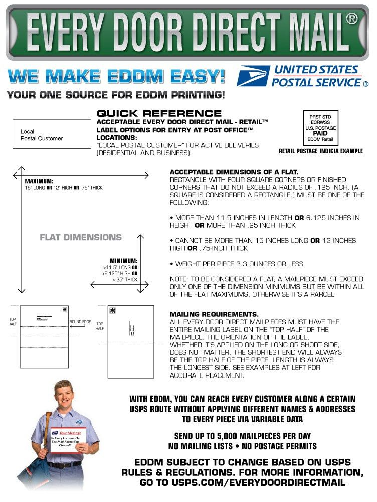 postcard rules