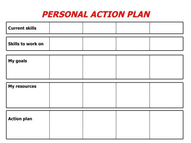 daily action plan template example : Selimtd