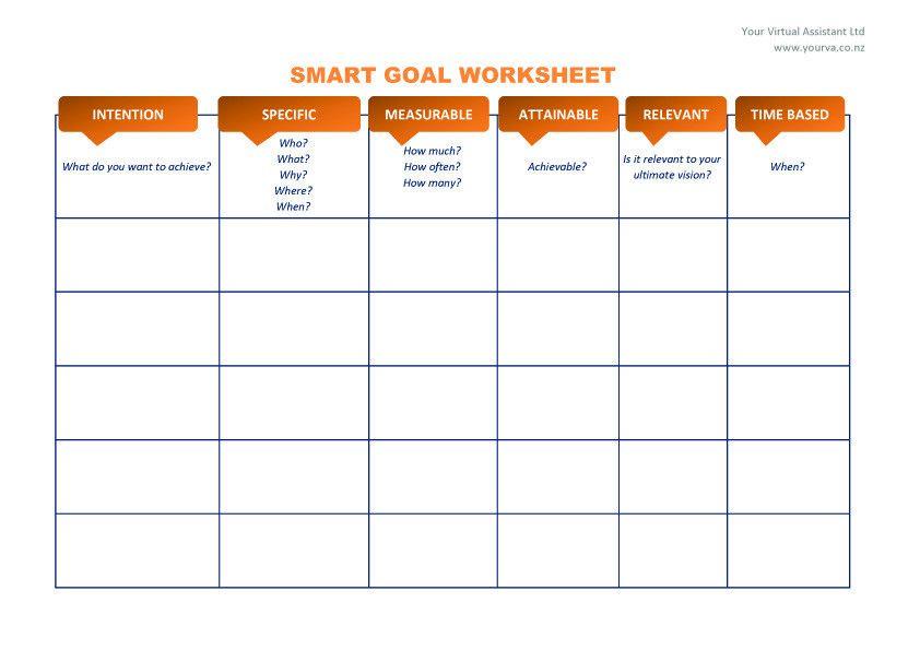 Smart Goal Template Pdf - Corpedo.com