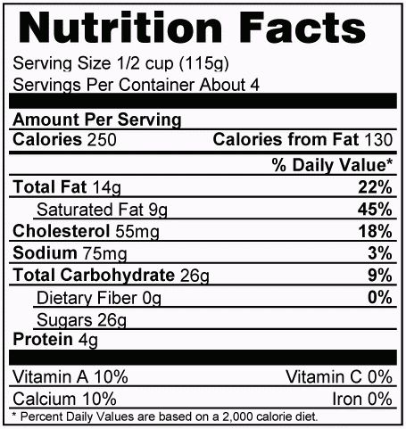 Nutritional Labels | Print Your Own Nutritional Labels