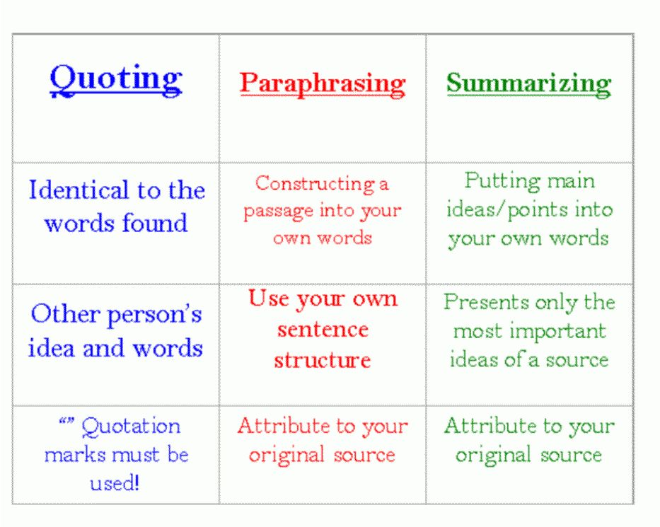 Essay paraphrasing - our work