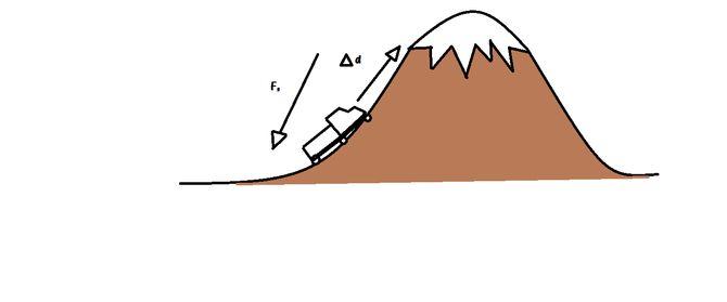 Harker-Physics - Work