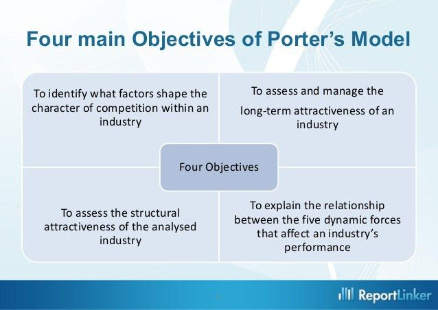 Porter five forces