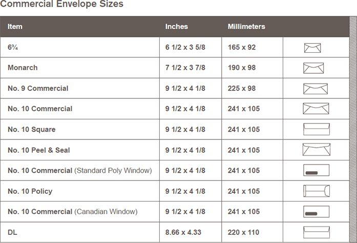 Commercial Envelopes | Square Flap Envelopes | Neenah Paper