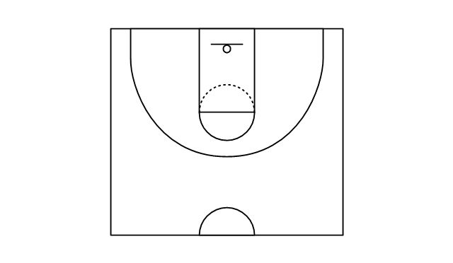 Basketball Plays Diagrams   Basketball Court Diagram and ...