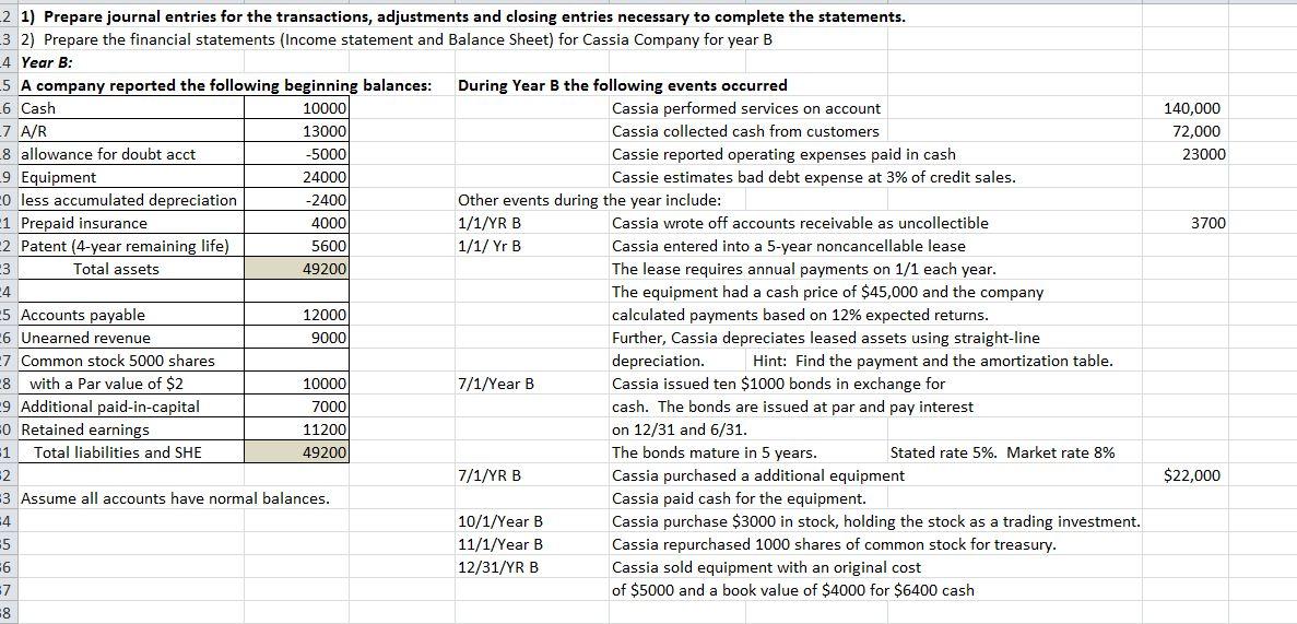 Prepare The Financial Statements (Income Statement... | Chegg.com