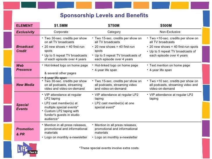 Life (Part 2) Sponsorship
