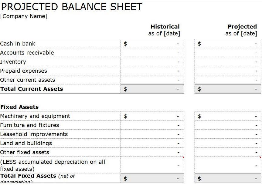 quarterly balance sheet template