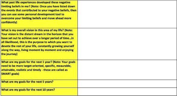 Personal Development Plan Example