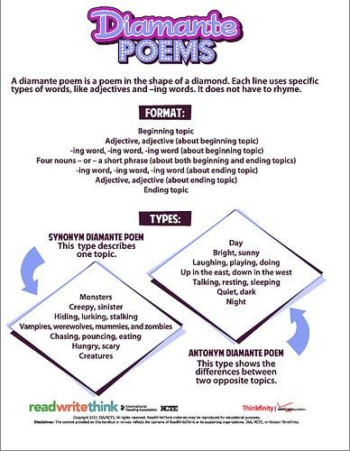 Diamante Poems - GREAT Vocabulary Activity!!! This came from the ...