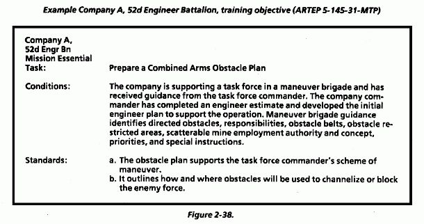 FM 25-101: Battle Focused Training - Chapter 2 Mission Essential ...