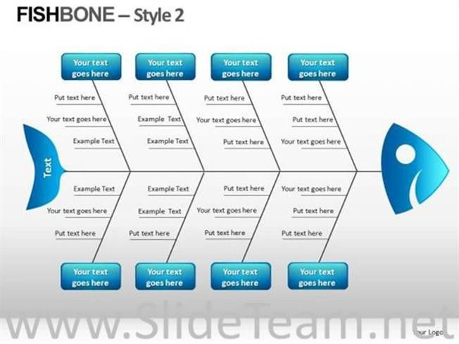 Sample Chart Templates » Root Cause Analysis Flow Chart Template ...