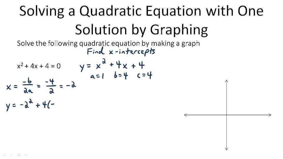Use Graphs and Technology to Solve Quadratic Equations ( Video ...