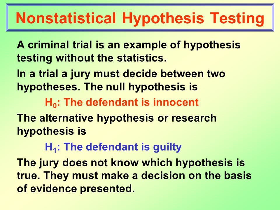 Chapter 4 Introduction to Hypothesis Testing Introduction to ...