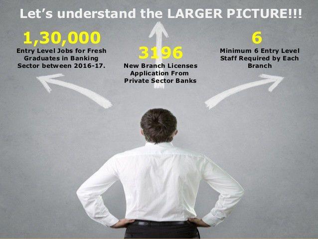 Bankedge presenatation on professional banking executive program
