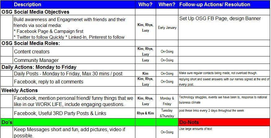 Social Media Marketing Strategy Template | Template Design