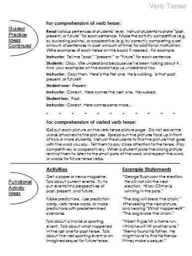 Best 25+ Example of verb ideas on Pinterest | English grammar ...