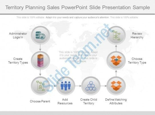 Territory Planning Sales Powerpoint Slide Presentation Sample ...