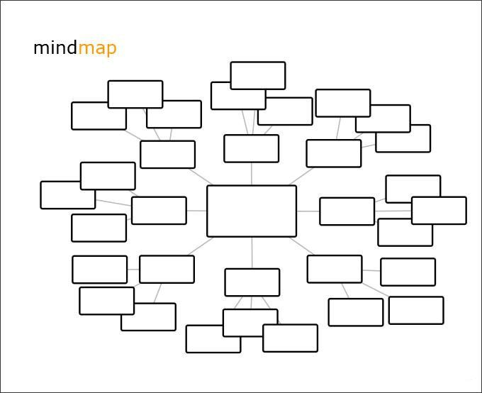 Mind Map Template - 10 Free Mind Map, Mind Map Art Templates ...