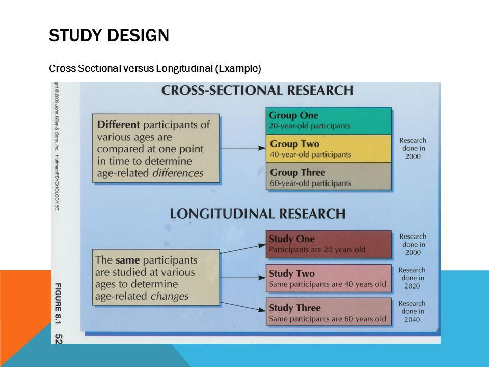 INTRODUCTION TO RESEARCH - ppt video online download