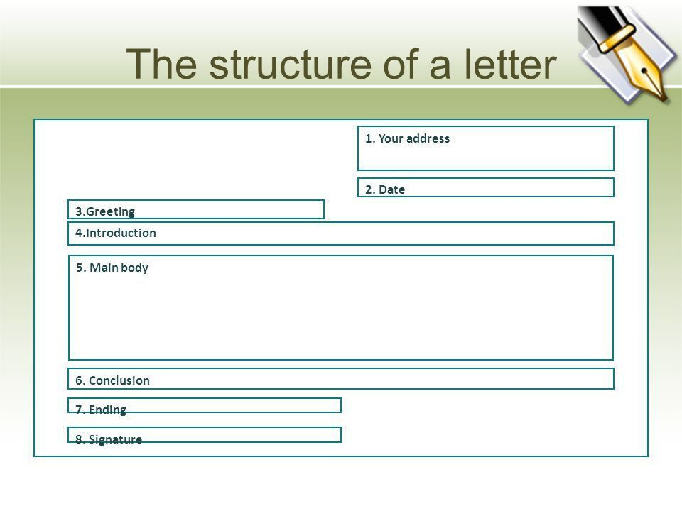 Informal Letter Structure How To Write Informal Letters In