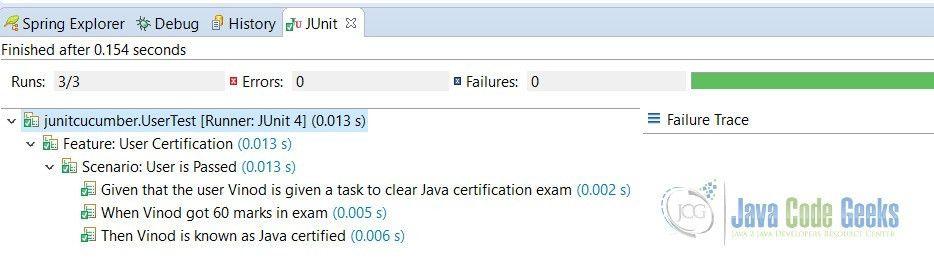 JUnit Cucumber Example | Examples Java Code Geeks - 2017