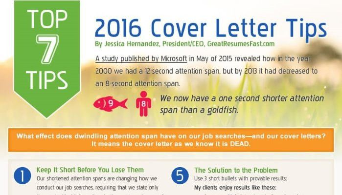 INFOGRAPHIC: 2016 Cover Letter Tips | Jessica H. Hernandez ...