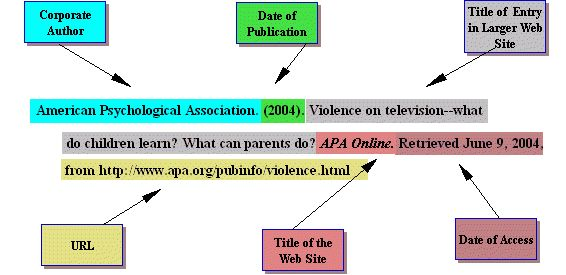 12.10 - How can I insert an APA style bibliography in a document ...