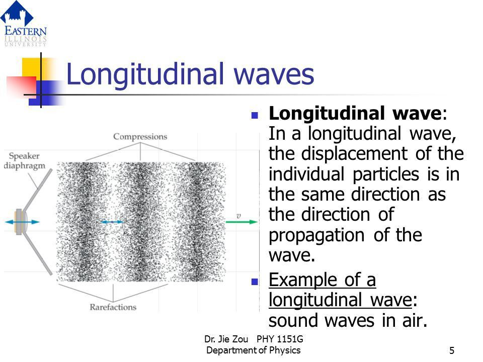 Dr. Jie Zou PHY 1151G Department of Physics1 Chapter 14 Waves and ...