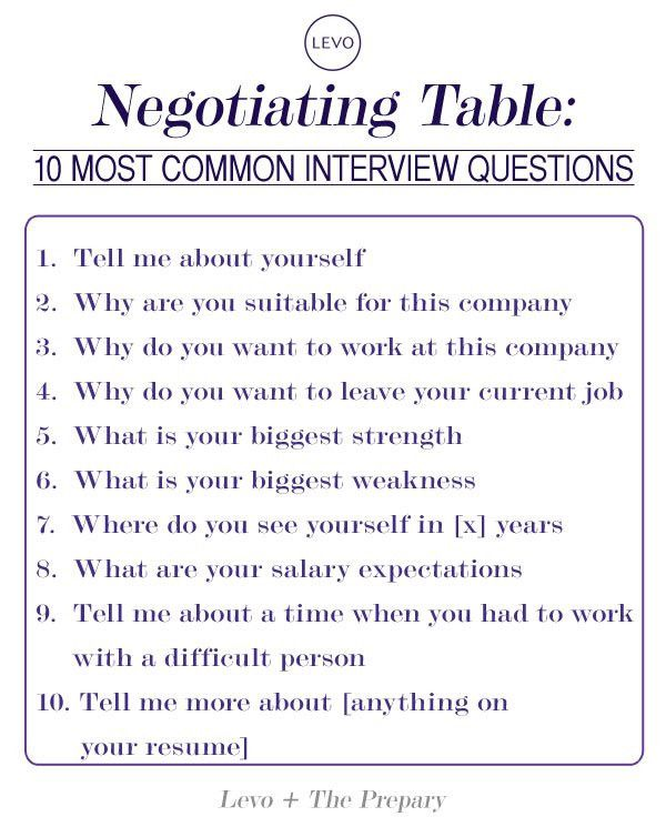 Resume Questions #17483
