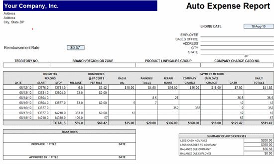 Expense Report templates | Templates and Samples