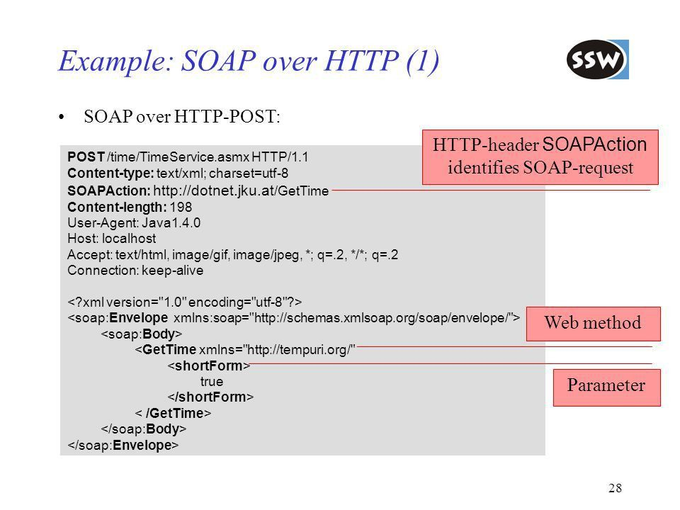Web Services Dr. Herbert Praehofer Institute for System Software ...