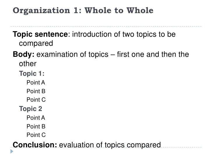 Paragraph Structure Compare Contrast