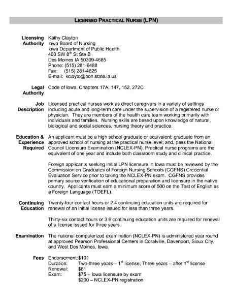 Lpn Nurse Cover Letter