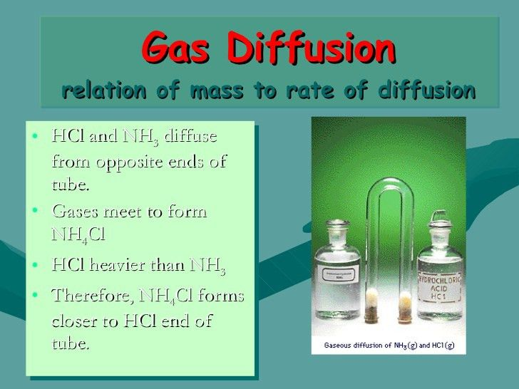 Diffusion of gases