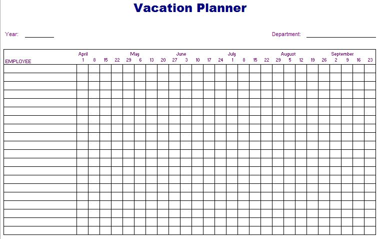 Vacation Planner Tips & Template | Templates and Samples