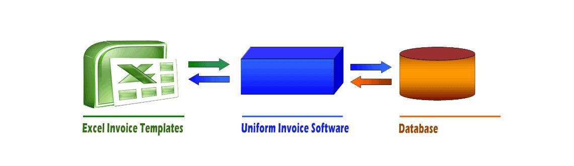 Uniform Invoice Software - Uniform Software