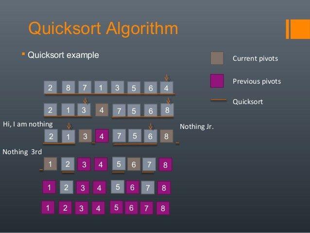 3.8 quick sort