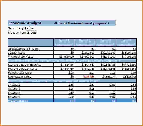 Cost Benefit Analysis Template Excel.Cost Benefit Analysis ...