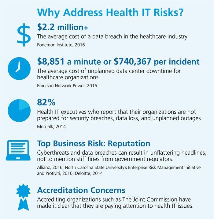 Standard Offers Hospitals Help Facing Cyber Risks - Association ...