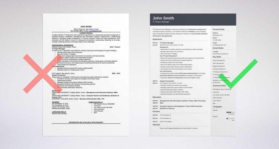 Resume : Cover Letter Sample Customer Service Representative Cv Of ...