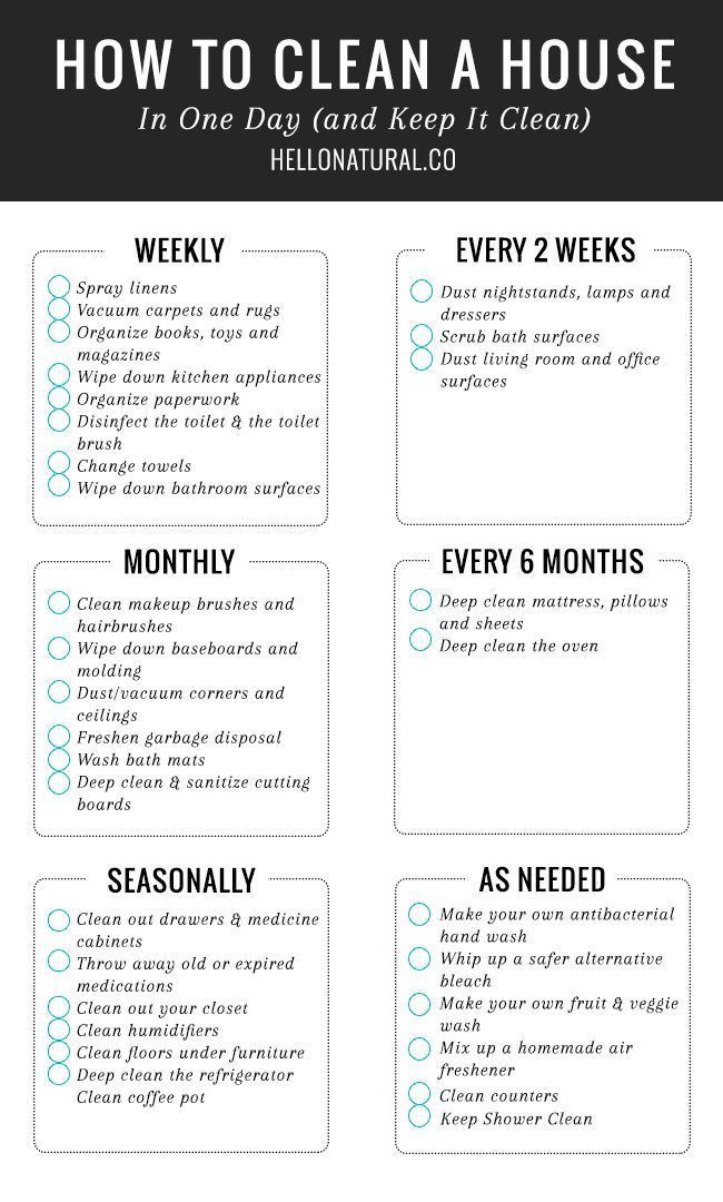 Best 25+ Spring cleaning schedules ideas on Pinterest | Spring ...