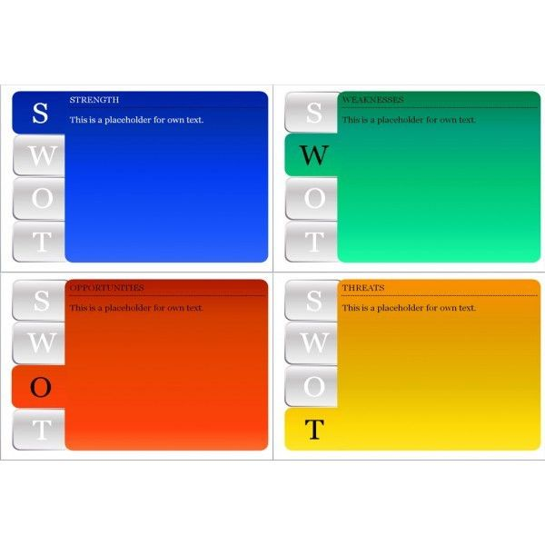 Sample Chart Templates » Swot Analysis Chart Template Word - Free ...