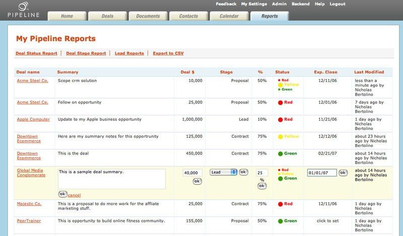 Sales Pipeline Reports Go Interactive
