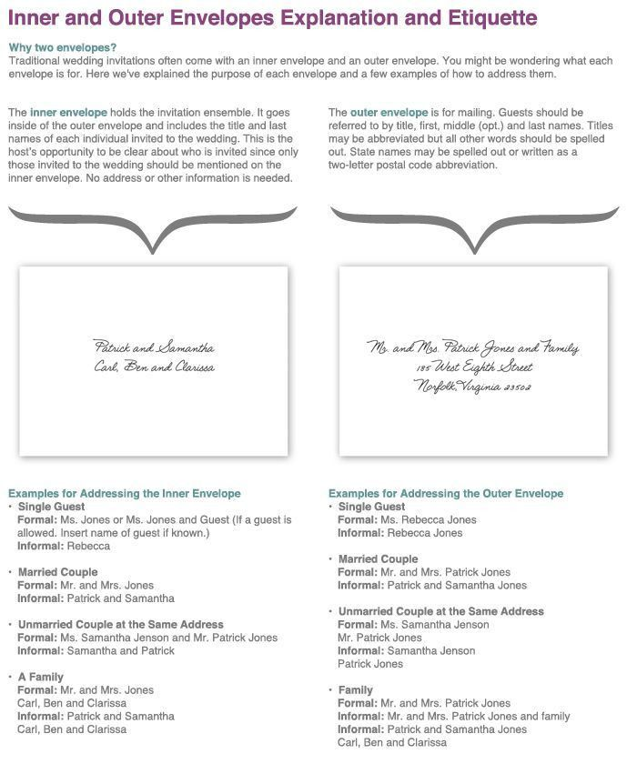 Best 20+ Envelope addressing etiquette ideas on Pinterest—no ...