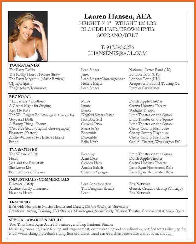 acting resume format | sop example