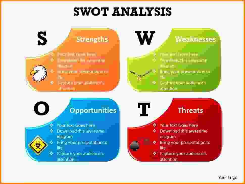 9+ swot analysis template word - LetterHead Template Sample